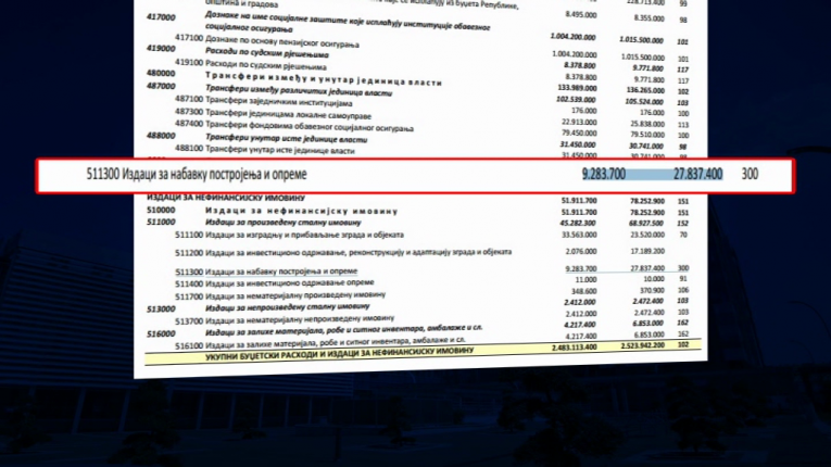 Leutar.net 28 милиона КМ за опрему и постројења (ВИДЕО)