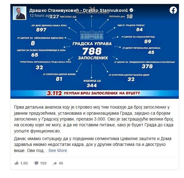 Leutar.net Stanivuković i Radojičić se posvađali na Twitteru zbog broja zaposlenih u javnim preduzećima