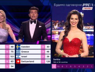 Leutar.net RASKOŠNA LJEPOTA DRAGANE KOSJERINE PORIJEKLOM IZ KRUŠEVICE KRAJ LJUBINJA OPČINILA EVROPU: Nakon uključenja u program Evrovizije svi joj se dive, internet gori!