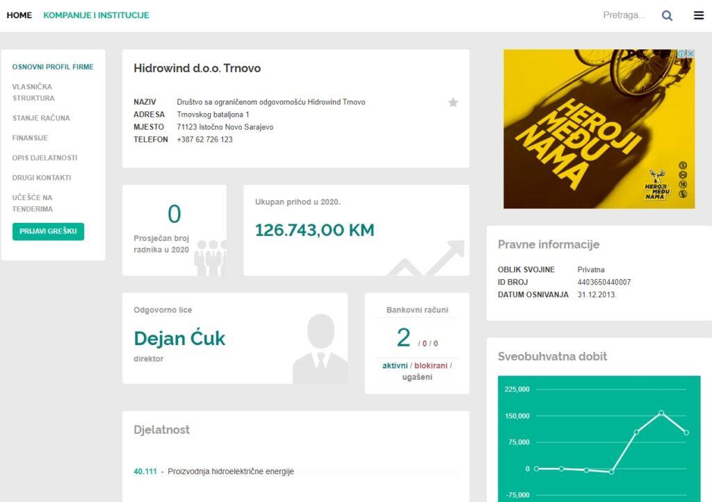 Leutar.net Skupština opštine Trnovo dodijelila zemljište za izgradnju mini hidroelektrane firmi bez zaposlenih