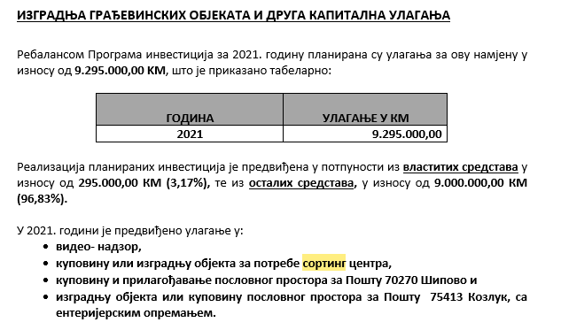 """Leutar.net """"Pošte"""" se zadužuju devet miliona KM za kupovinu Roguljićevog objekta"""